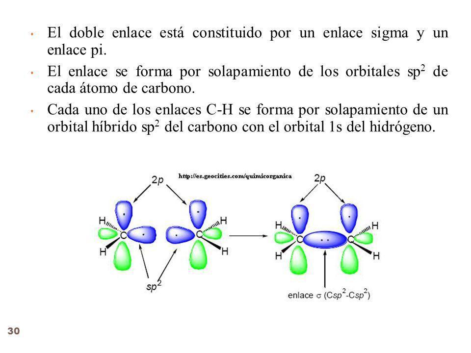 El doble enlace está constituido por un enlace sigma y un enlace pi.