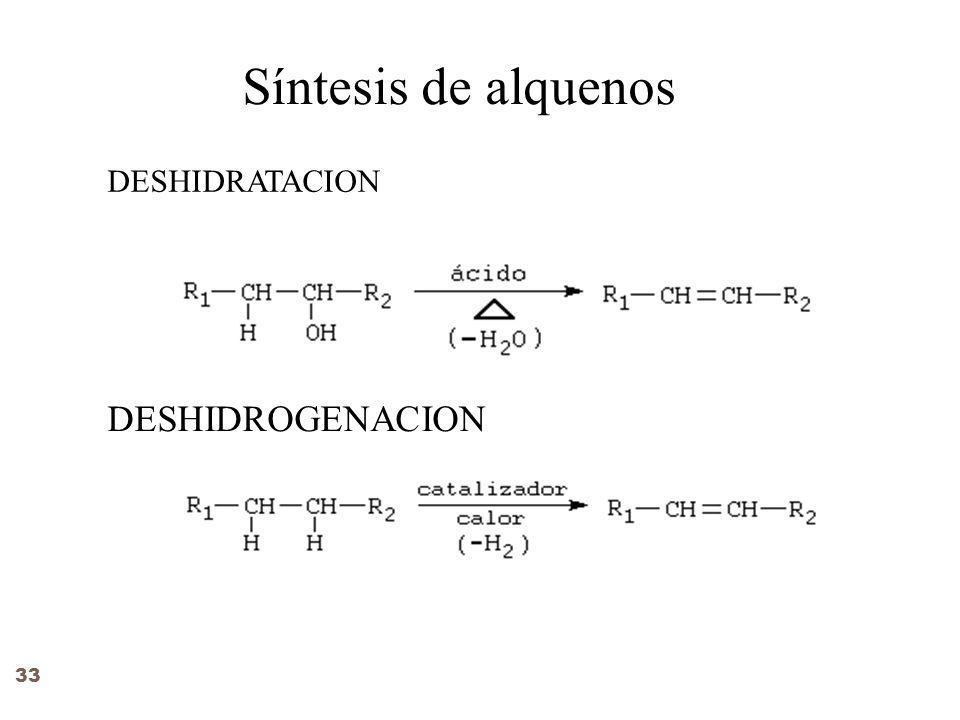 Síntesis de alquenos DESHIDRATACION DESHIDROGENACION 33