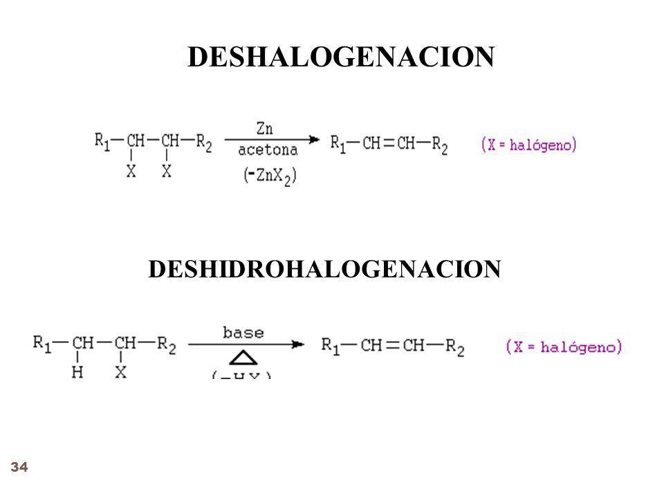 DESHALOGENACION DESHIDROHALOGENACION 34