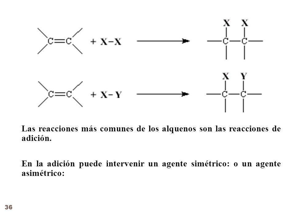 Las reacciones más comunes de los alquenos son las reacciones de adición.