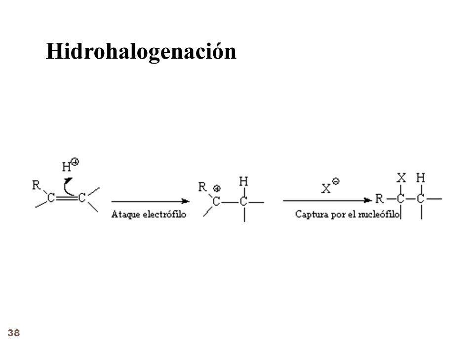 Hidrohalogenación 38