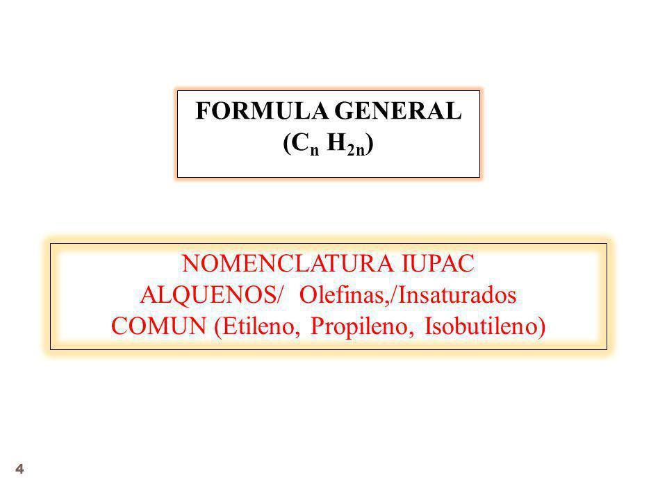 NOMENCLATURA IUPAC ALQUENOS/ Olefinas,/Insaturados COMUN (Etileno, Propileno, Isobutileno) FORMULA GENERAL (C n H 2n ) 4