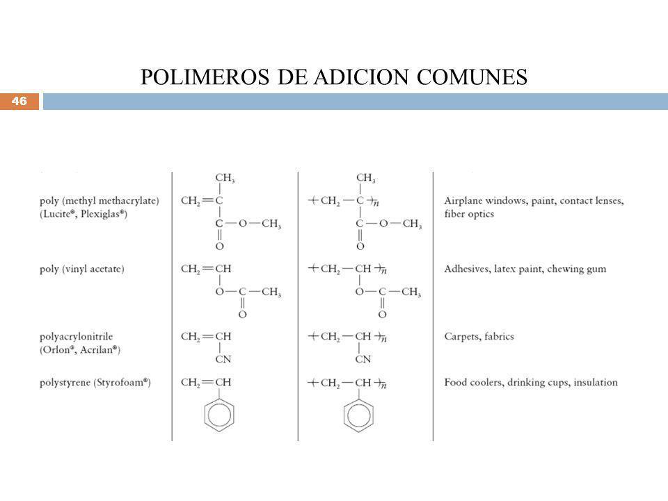 POLIMEROS DE ADICION COMUNES 46
