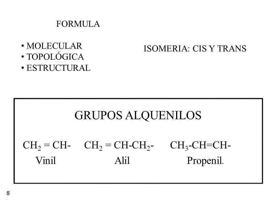 FORMULA MOLECULAR TOPOLÓGICA ESTRUCTURAL GRUPOS ALQUENILOS CH 2 = CH- CH 2 = CH-CH 2 - CH 3 -CH=CH- Vinil Alil Propenil.