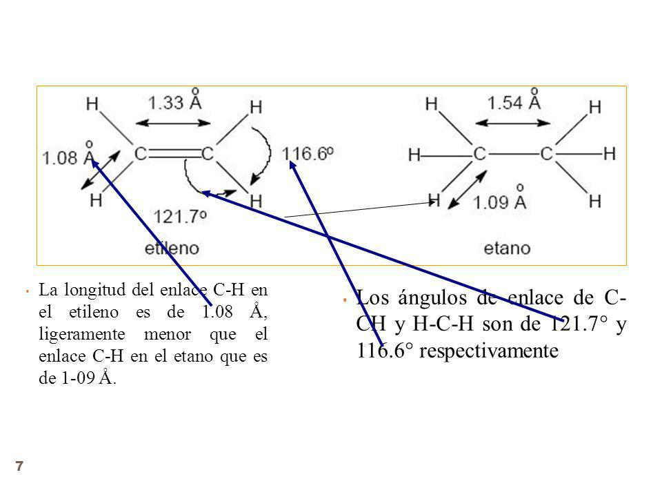La longitud del enlace C-H en el etileno es de 1.08 Å, ligeramente menor que el enlace C-H en el etano que es de 1-09 Å.