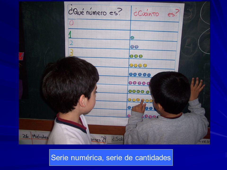 Serie numérica, serie de cantidades