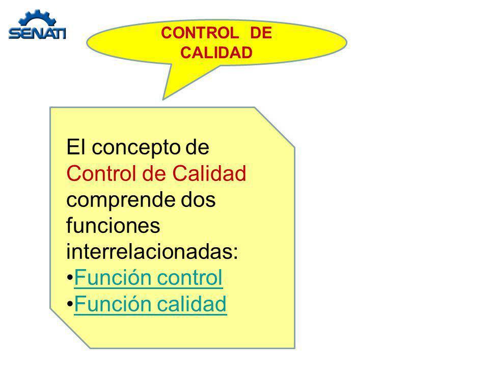 El concepto de Control de Calidad comprende dos funciones interrelacionadas: Función controlFunción control Función calidadFunción calidad