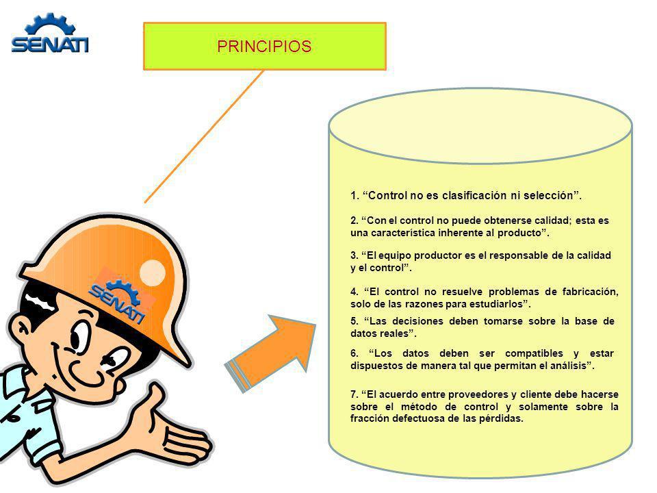 PRINCIPIOS 1. Control no es clasificación ni selección. 2. Con el control no puede obtenerse calidad; esta es una característica inherente al producto
