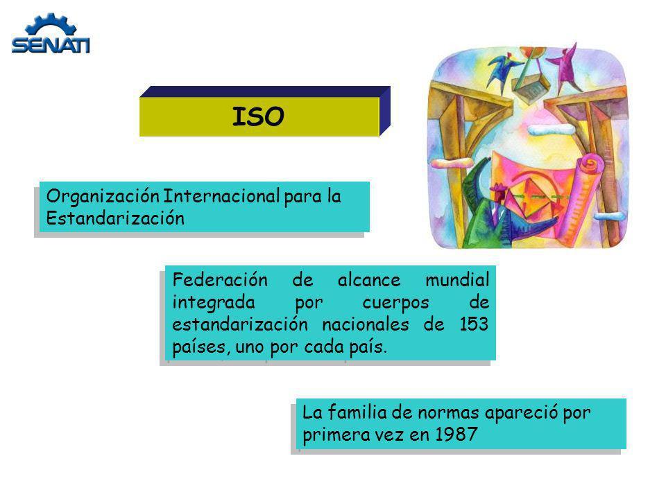 ISO Organización Internacional para la Estandarización Federación de alcance mundial integrada por cuerpos de estandarización nacionales de 153 países