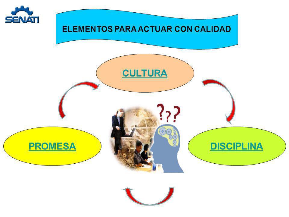 ELEMENTOS PARA ACTUAR CON CALIDAD CULTURA PROMESADISCIPLINA