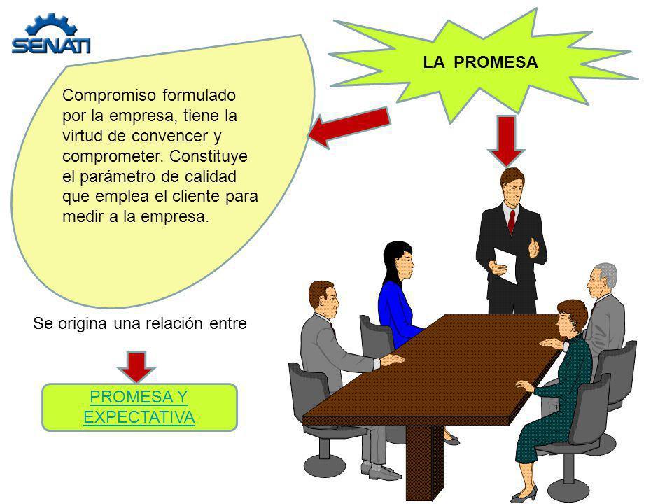 LA PROMESA Compromiso formulado por la empresa, tiene la virtud de convencer y comprometer. Constituye el parámetro de calidad que emplea el cliente p