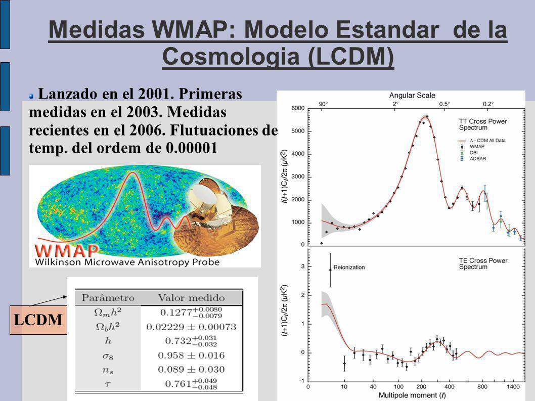 Medidas WMAP: Modelo Estandar de la Cosmologia (LCDM) Lanzado en el 2001.