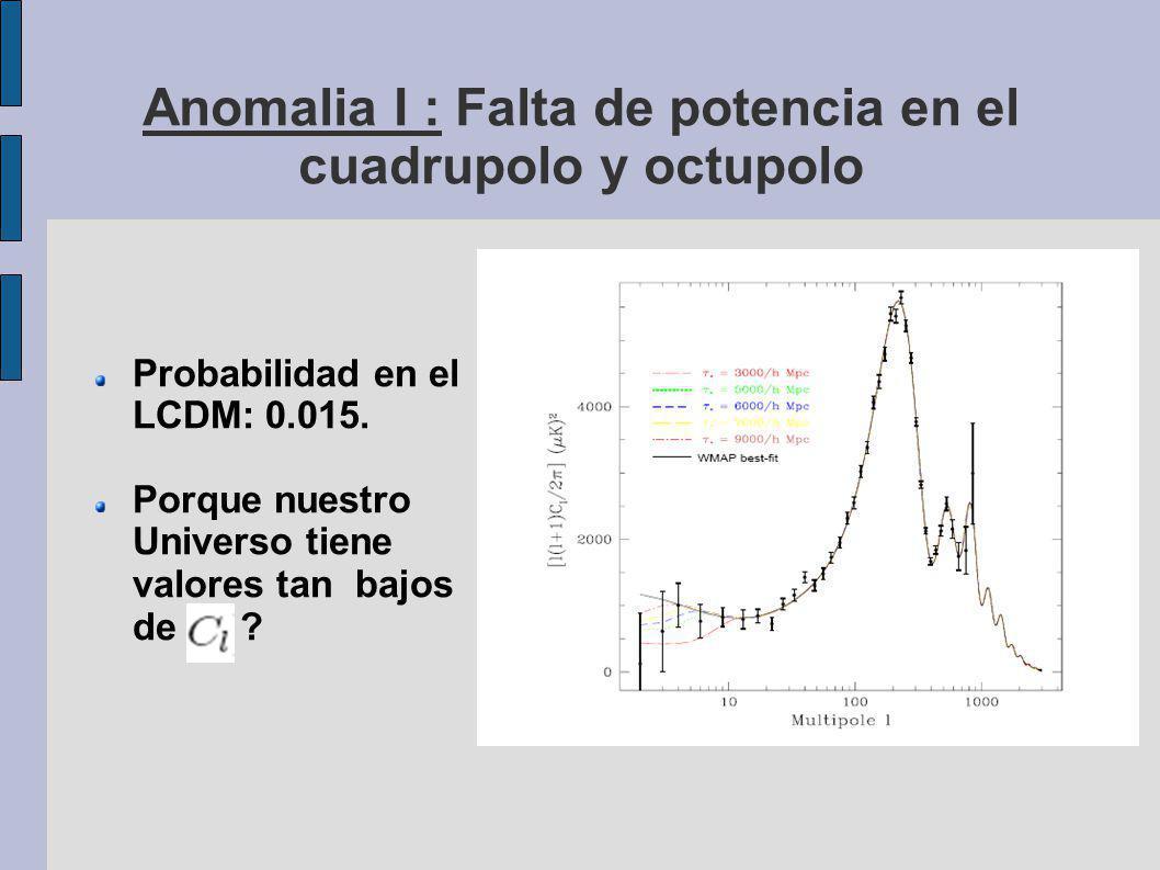 Anomalia I : Falta de potencia en el cuadrupolo y octupolo Probabilidad en el LCDM: 0.015.