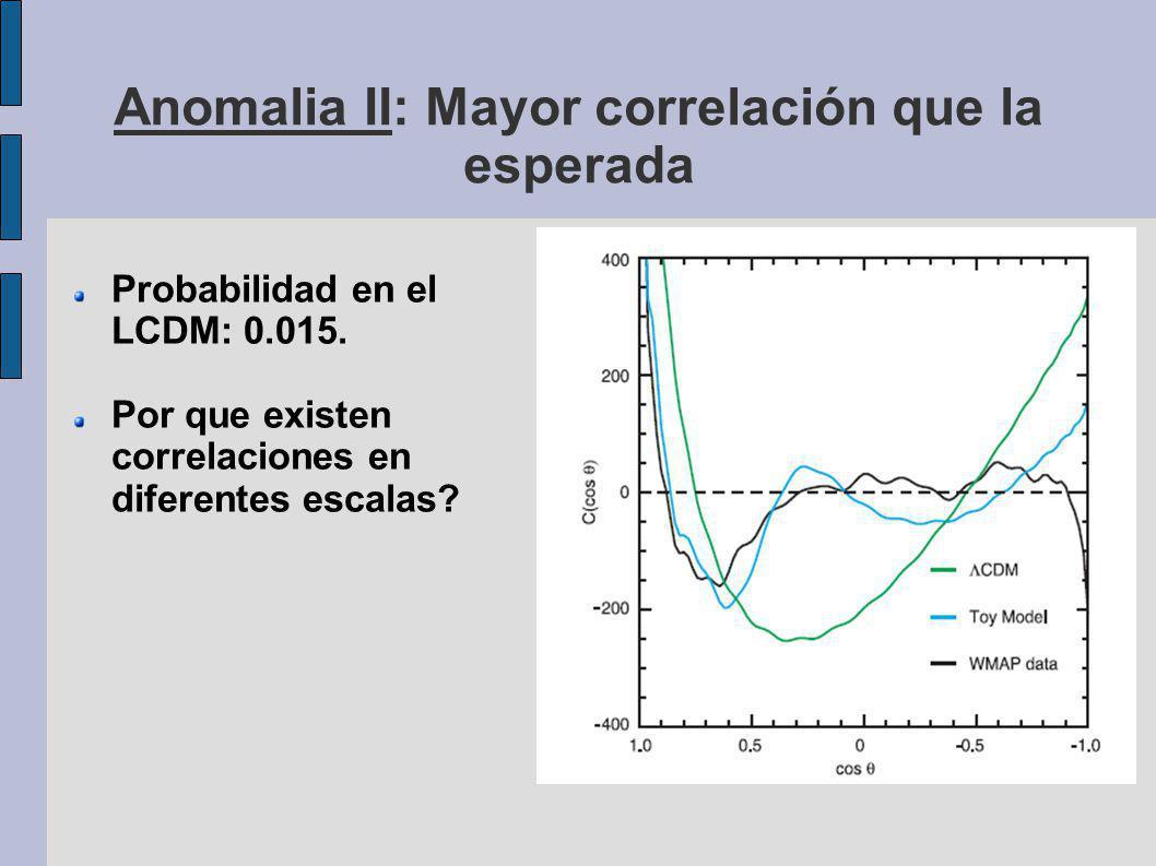Anomalia II: Mayor correlación que la esperada Probabilidad en el LCDM: 0.015.