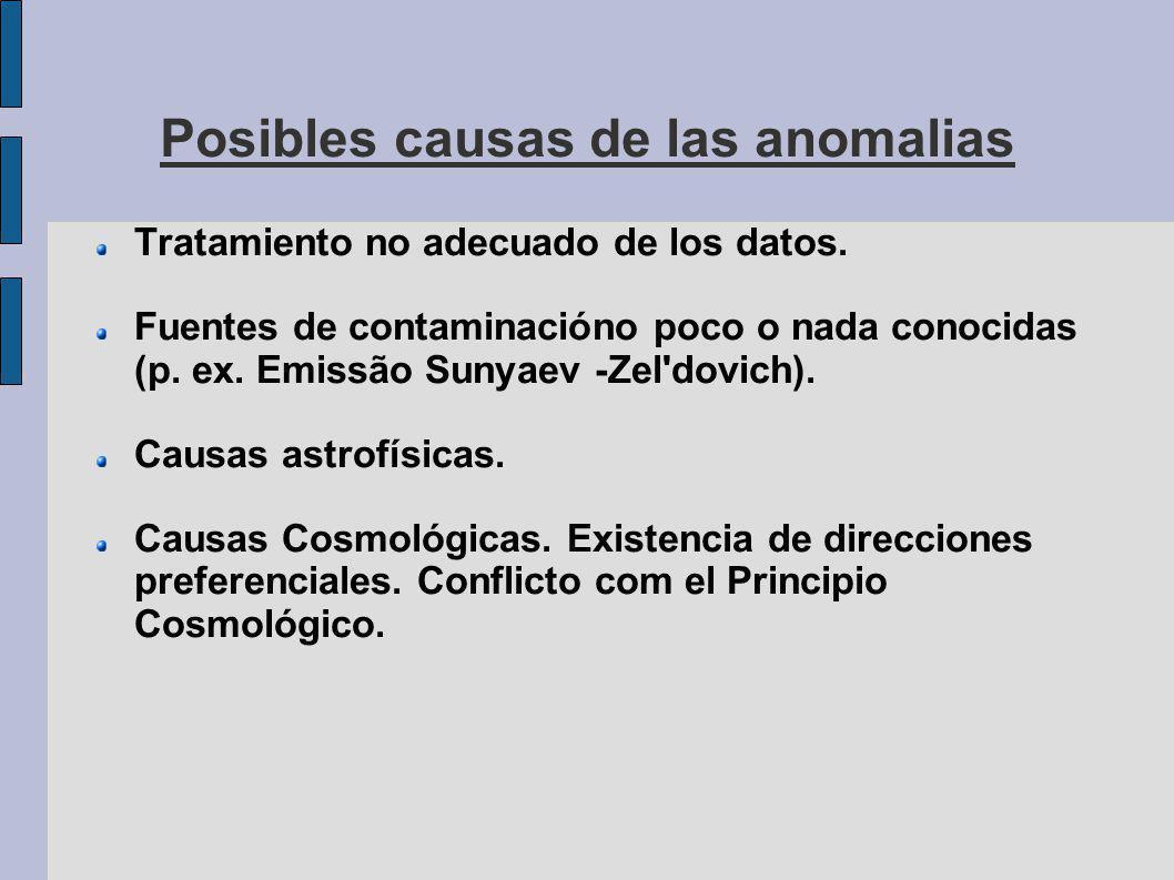 Posibles causas de las anomalias Tratamiento no adecuado de los datos.