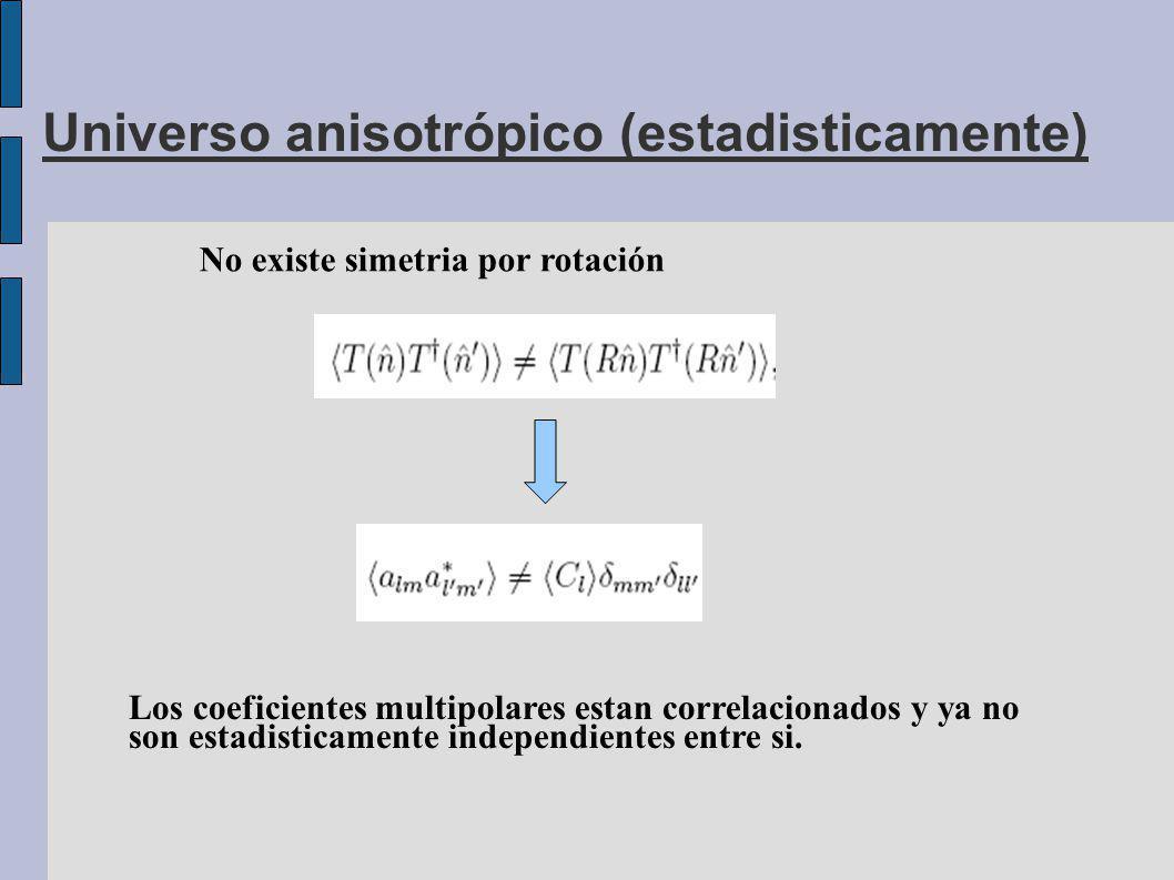 Universo anisotrópico (estadisticamente) No existe simetria por rotación Los coeficientes multipolares estan correlacionados y ya no son estadisticamente independientes entre si.