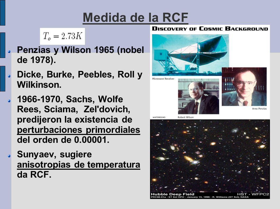 Medida de la RCF Penzias y Wilson 1965 (nobel de 1978).
