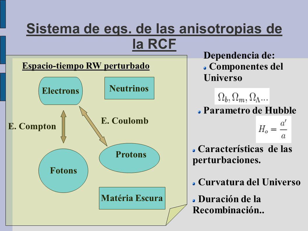 Sistema de eqs.de las anisotropias de la RCF Electrons Neutrinos Fotons E.