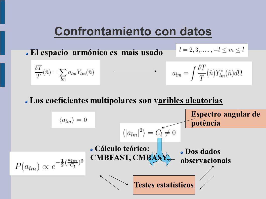 Confrontamiento con datos El espacio armónico es mais usado Los coeficientes multipolares son varibles aleatorias Espectro angular de potência Dos dados observacionais Cálculo teórico: CMBFAST, CMBASY,...
