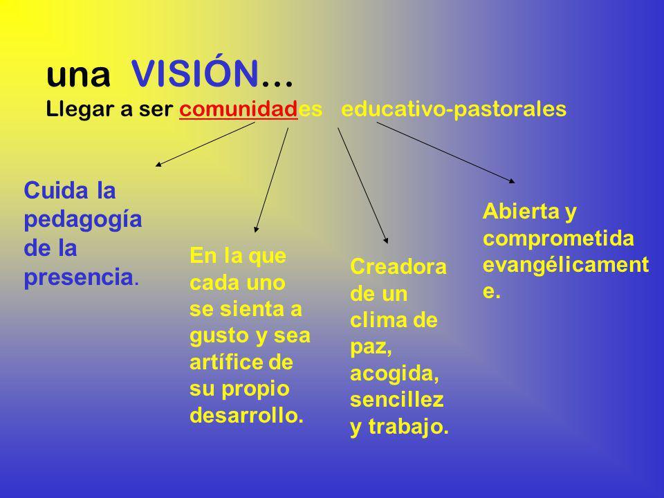 una VISIÓN... Llegar a ser comunidades educativo-pastorales Cuida la pedagogía de la presencia. En la que cada uno se sienta a gusto y sea artífice de