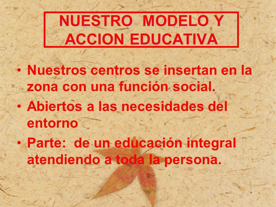 NUESTRO MODELO Y ACCION EDUCATIVA Nuestros centros se insertan en la zona con una función social. Abiertos a las necesidades del entorno Parte: de un