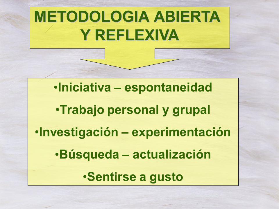 METODOLOGIA ABIERTA Y REFLEXIVA Iniciativa – espontaneidad Trabajo personal y grupal Investigación – experimentación Búsqueda – actualización Sentirse