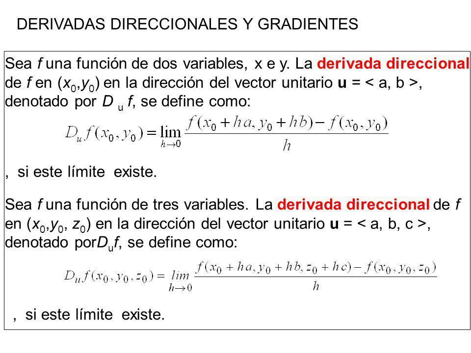 DERIVADAS DIRECCIONALES Y GRADIENTES Sea f una función de dos variables, x e y. La derivada direccional de f en (x 0,y 0 ) en la dirección del vector