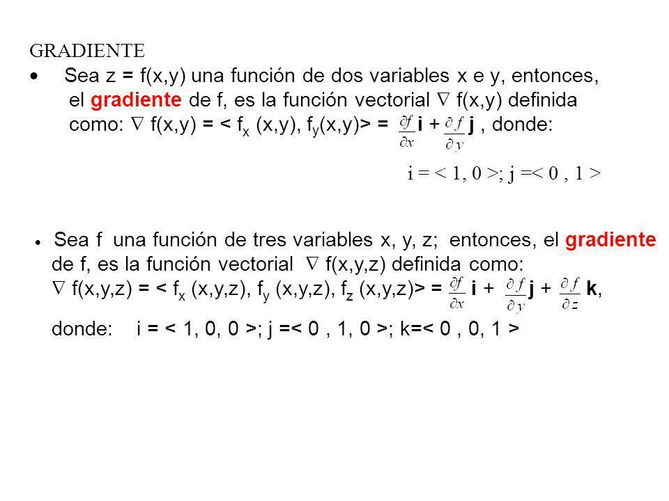 GRADIENTE Sea z = f(x,y) una función de dos variables x e y, entonces, el gradiente de f, es la función vectorial f(x,y) definida como: f(x,y) = = i +
