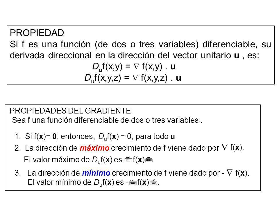 PROPIEDAD Si f es una función (de dos o tres variables) diferenciable, su derivada direccional en la dirección del vector unitario u, es: D u f(x,y) =