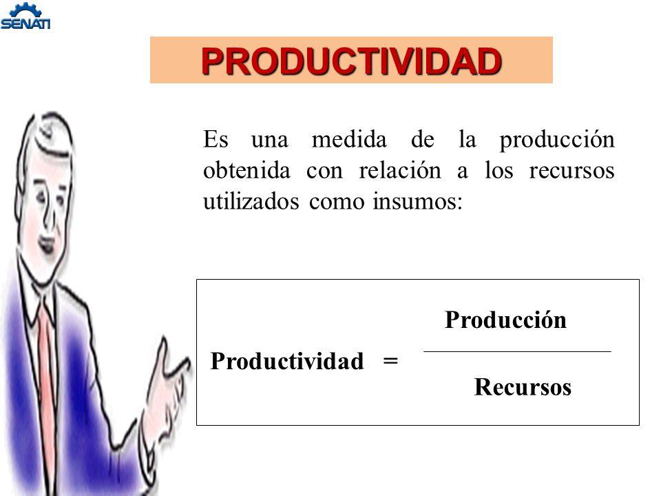 PRODUCTIVIDAD Y CALIDAD