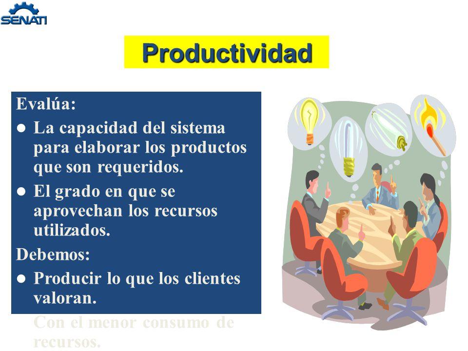 Productividad = Producción Recursos Es una medida de la producción obtenida con relación a los recursos utilizados como insumos: PRODUCTIVIDAD