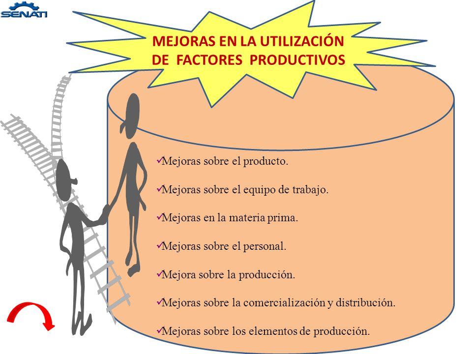 FACTORES DE LA PRODUCTIVIDAD Los factores internos se clasifican en duros y blandos por su facilidad de cambiarlos. Los duros están relacionados con l