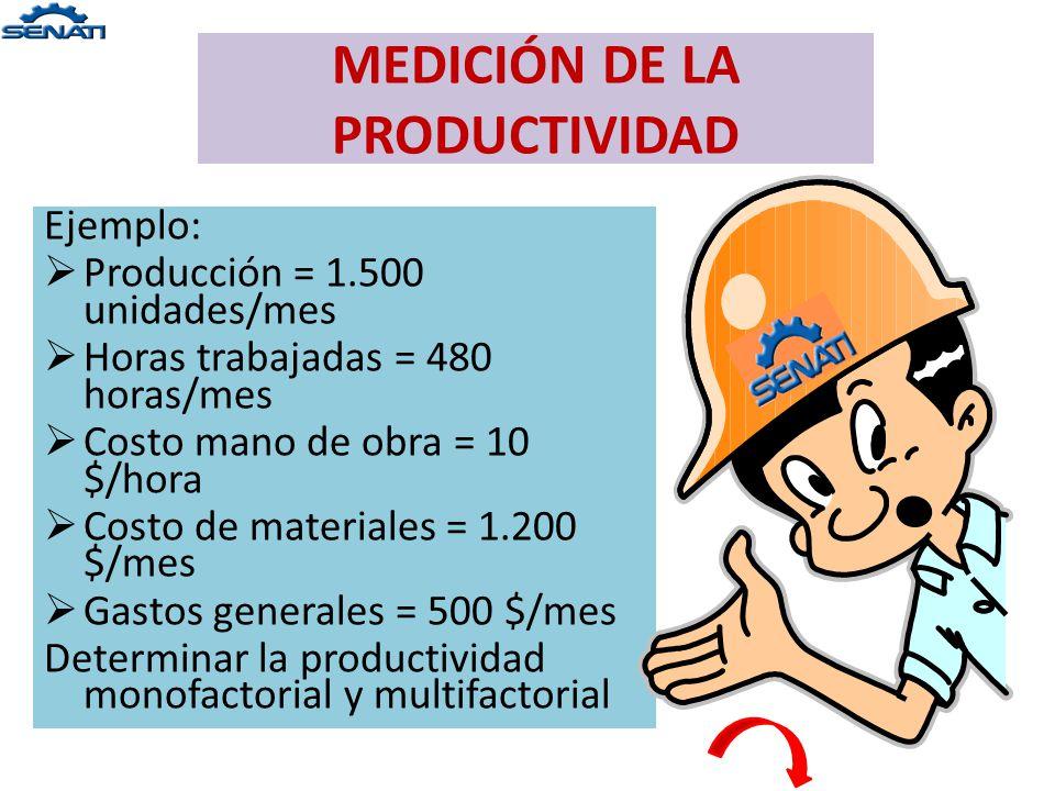 MEDICIÓN DE LAPRODUCTIVIDAD Productividad monofactorial: Relación entre los bienes y servicios producidos y un recurso utilizado. Productividad multif