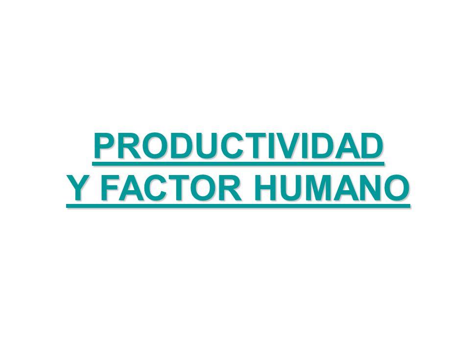 FUENTE: GLOBAL ACTIVE CONSULTING Aspectos a Considerar Para Mejorar la Productividad