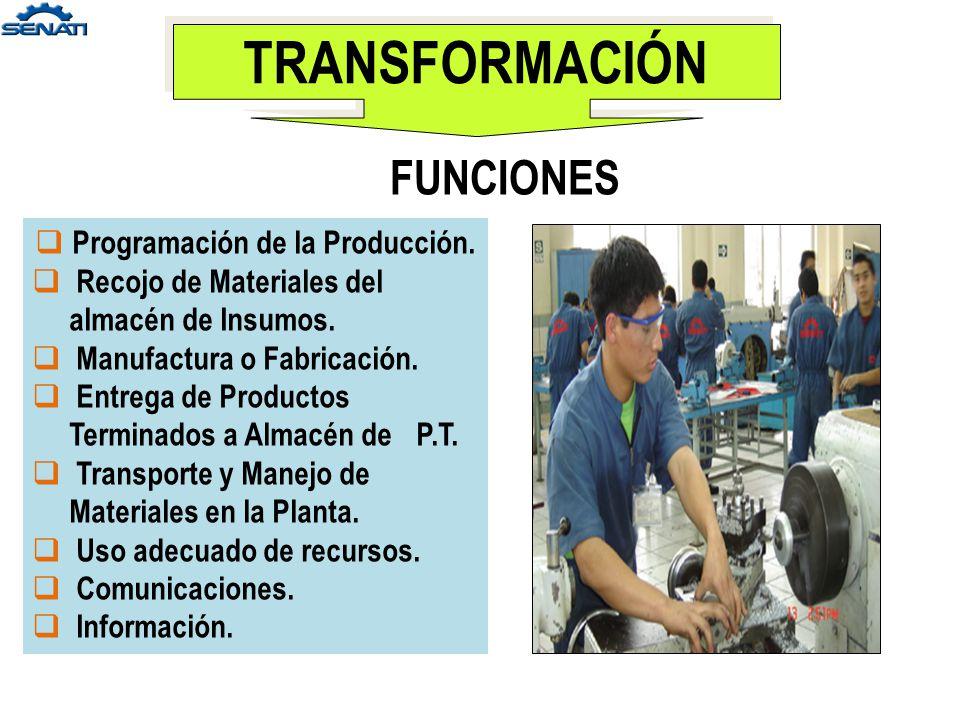TRANSFORMACIÓN Fabricar con los equipos adecuados los Productos que requiere el o los mercados a los que llega o accede la empresa, en condiciones de