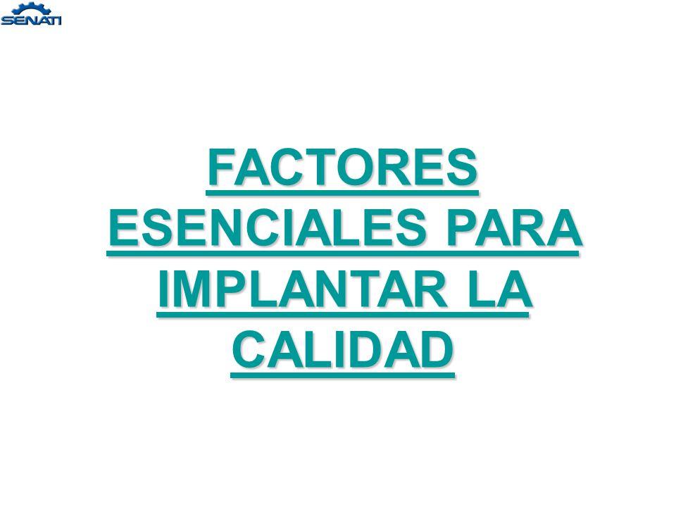 FACTORES DE LA PRODUCTIVIDAD Factores de productividad de la empresa Factor InternoFactor Externo Factores Duros Factores Blandos Ajustes estructurales Recursos Naturales Administración pública e infraestructura.