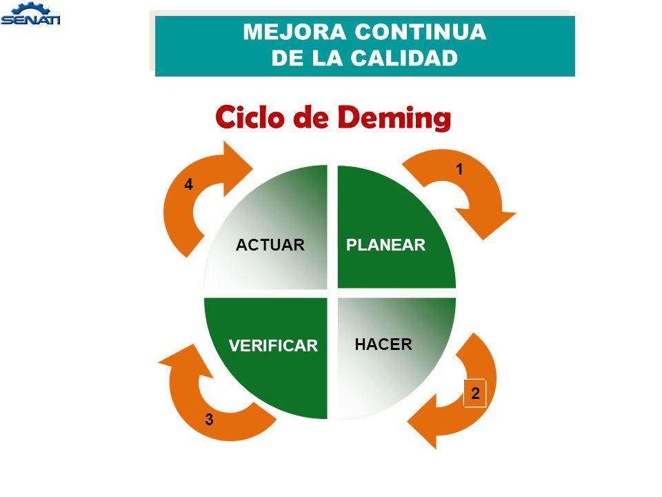 FACTORES DE LA PRODUCTIVIDAD Los factores internos se clasifican en duros y blandos por su facilidad de cambiarlos.