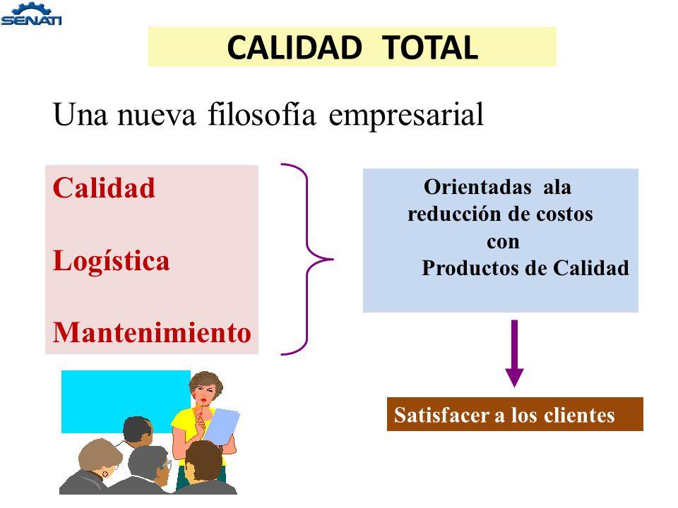 A V P H Definir el proyecto (Identificar y justificar). Describir la situación actual. Analizar datos para aislar las causas raíz. Establecer acciones