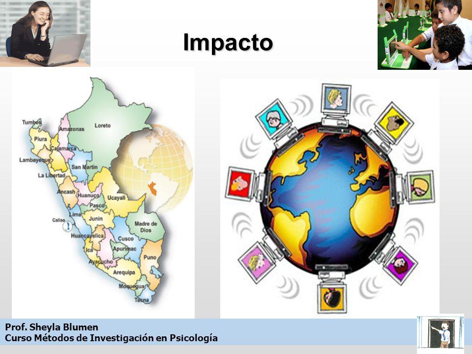 Impacto Prof. Sheyla Blumen Curso Métodos de Investigación en Psicología