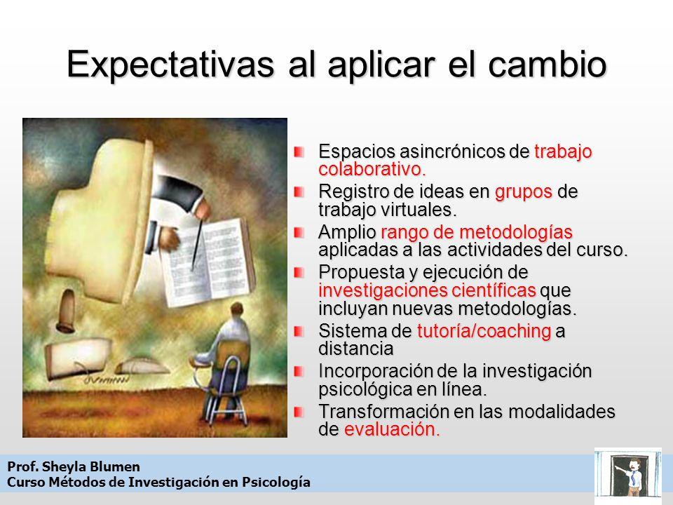 Expectativas al aplicar el cambio Espacios asincrónicos de trabajo colaborativo.