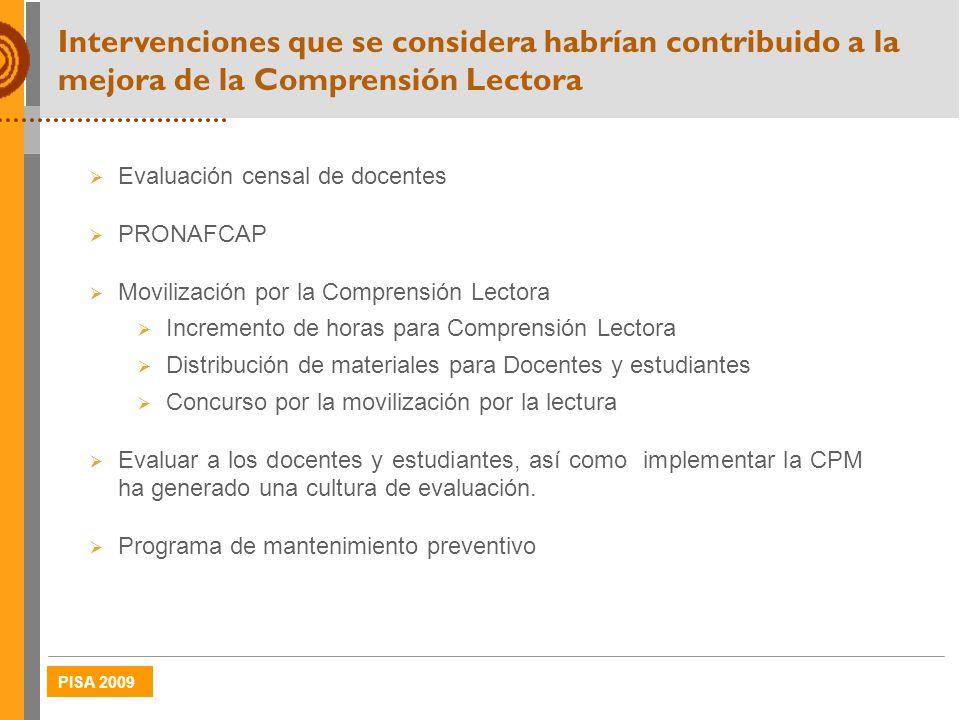 PISA 2009 Intervenciones que se considera habrían contribuido a la mejora de la Comprensión Lectora Evaluación censal de docentes PRONAFCAP Movilizaci