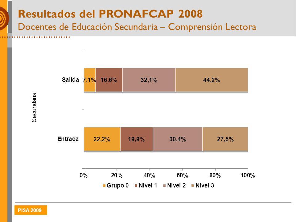 PISA 2009 Resultados del PRONAFCAP 2008 Docentes de Educación Secundaria – Comprensión Lectora Secundaria