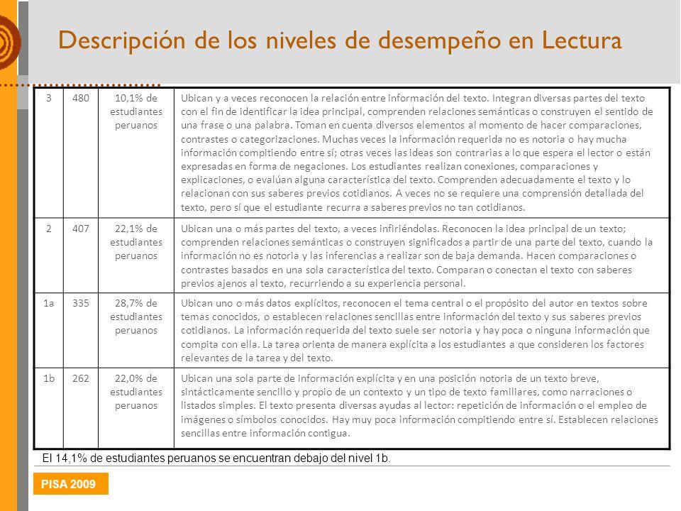 PISA 2009 348010,1% de estudiantes peruanos Ubican y a veces reconocen la relación entre información del texto. Integran diversas partes del texto con