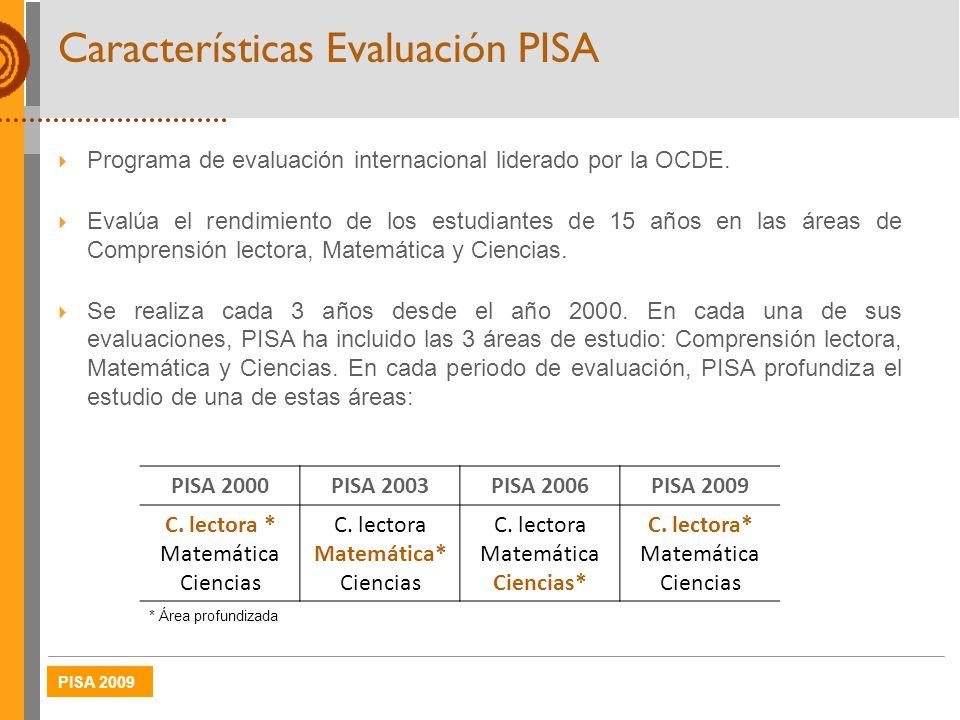 PISA 2009 Características Evaluación PISA Programa de evaluación internacional liderado por la OCDE. Evalúa el rendimiento de los estudiantes de 15 añ