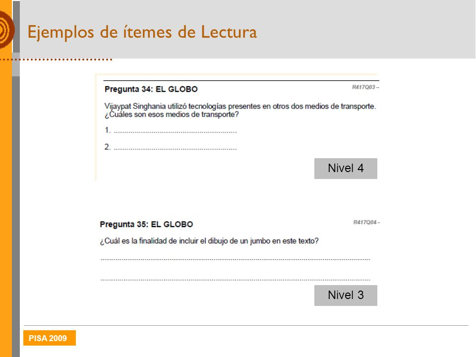 PISA 2009 Ejemplos de ítemes de Lectura Nivel 4 Nivel 3