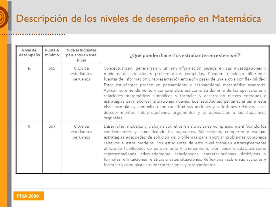PISA 2009 Nivel de desempeño Puntaje mínimo % de estudiantes peruanos en este nivel ¿Qué pueden hacer los estudiantes en este nivel? 6 6690,1% de estu