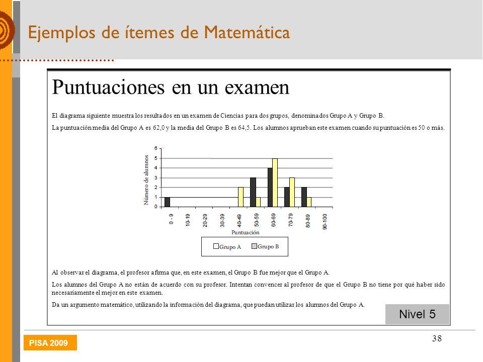 PISA 2009 38 Puntuaciones en un examen El diagrama siguiente muestra los resultados en un examen de Ciencias para dos grupos, denominados Grupo A y Gr