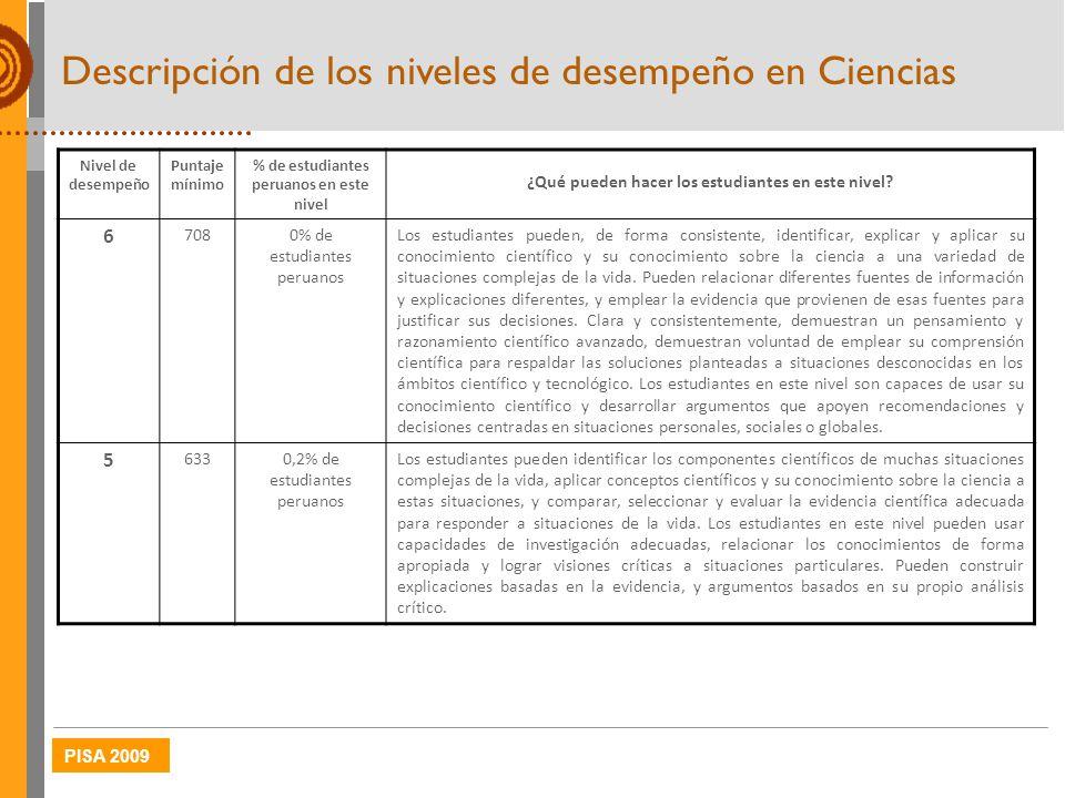 PISA 2009 Nivel de desempeño Puntaje mínimo % de estudiantes peruanos en este nivel ¿Qué pueden hacer los estudiantes en este nivel? 6 7080% de estudi
