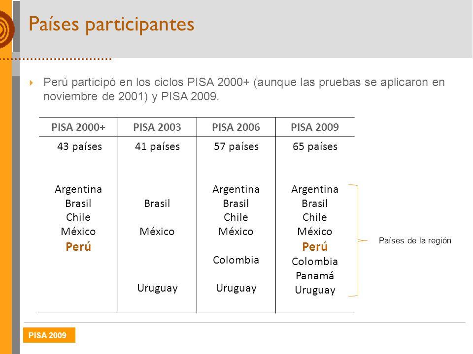 PISA 2009 Países participantes Perú participó en los ciclos PISA 2000+ (aunque las pruebas se aplicaron en noviembre de 2001) y PISA 2009. PISA 2000+P