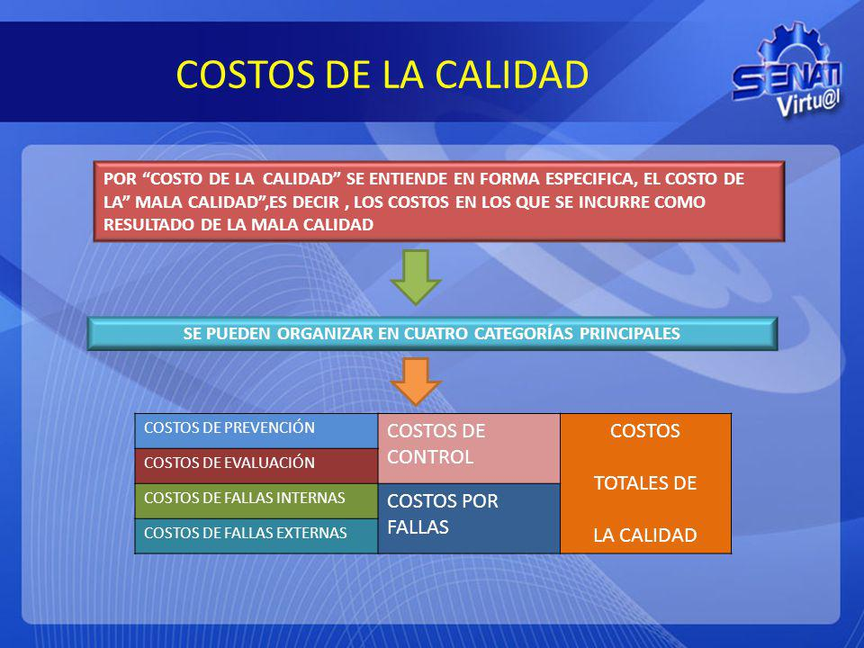 COSTOS DE LA CALIDAD POR COSTO DE LA CALIDAD SE ENTIENDE EN FORMA ESPECIFICA, EL COSTO DE LA MALA CALIDAD,ES DECIR, LOS COSTOS EN LOS QUE SE INCURRE C